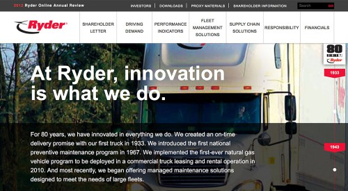 Ryder 2012 Online Annual Review